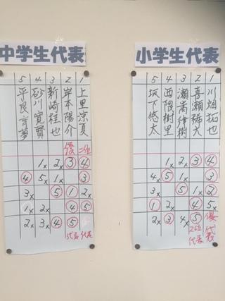 少年少女 囲碁 2019年 全国 日本棋院