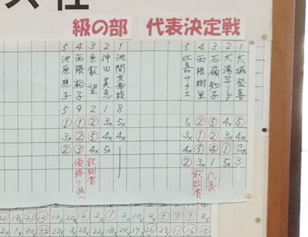 女流アマ 囲碁 大会
